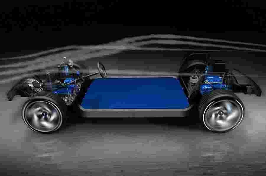 Pininfarina在2025年之前推出豪华EV的范围