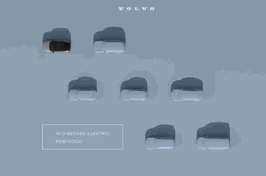 沃尔沃到2030年全电电动,在线转移所有EV销售